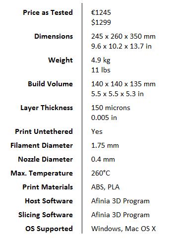 Afinia H480 specs